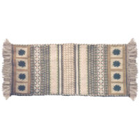 Canvas embroidery rug kit